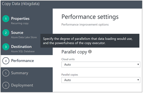 Azure Data Factory- Copy Data from Azure Data Lake Store to Azure SQL-13