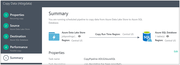 Azure Data Factory- Copy Data from Azure Data Lake Store to Azure SQL-14