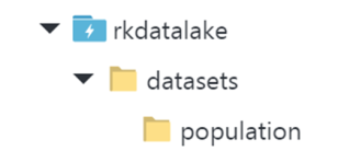Options to Upload Data to Azure Data Lake Store 1