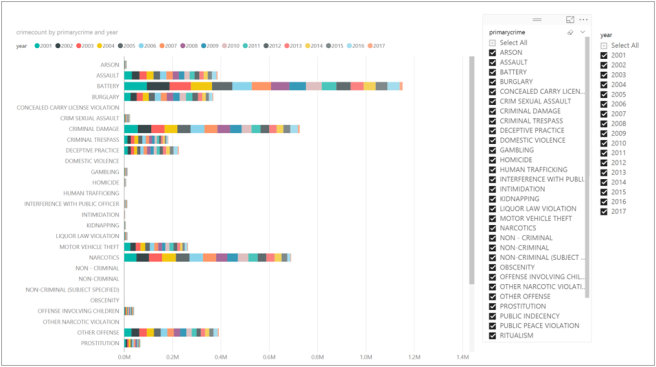 Build Power BI Report with HDInsight-9