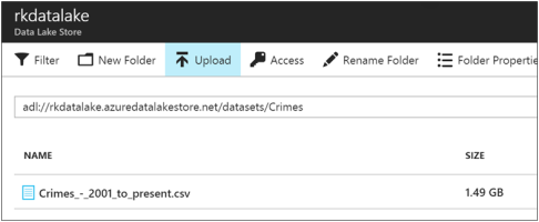 Populating Data into Hive Tables in HDInsight-2