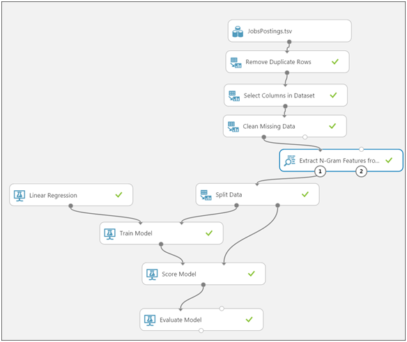 A Basic Demo of an Azure Machine Learning Experiment-13