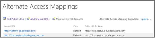 Azure AD Azure Application Proxy with SharePoint Server 2013-2016 Blog Part 2-2