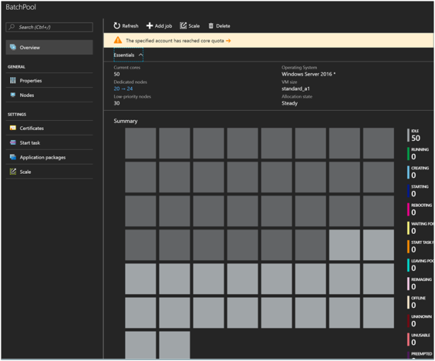 Azure Batch for Internet Data Collection Part 4- ParallelTask Execution 3