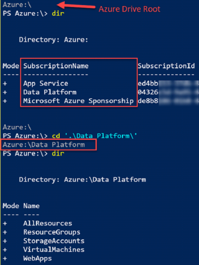 Comparing Cloud Shell with PowerShell Editors 4